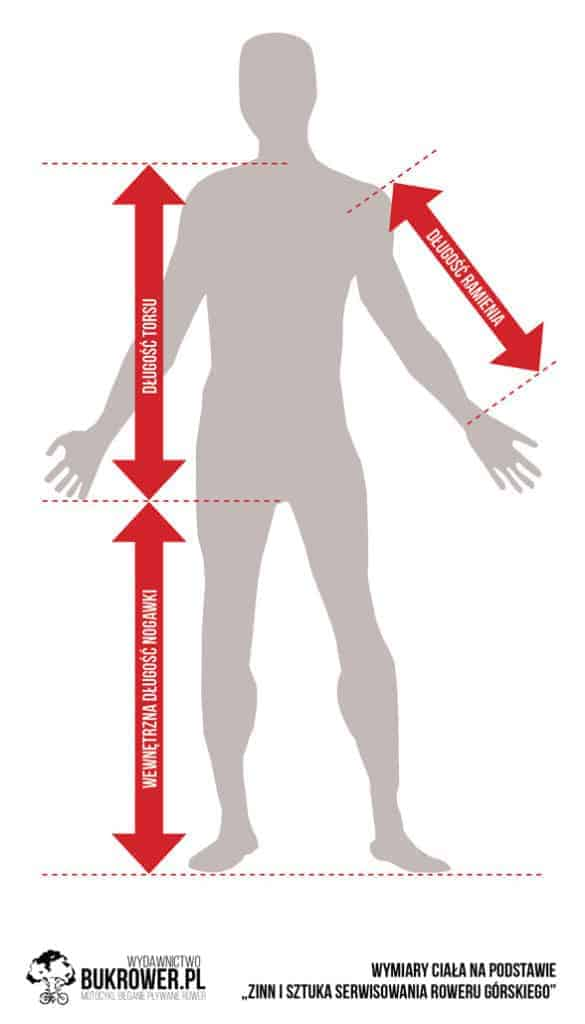 Jak dobrać rower dowzrostu - jak zmierzyć wymiary ciała przeddopasowaniem