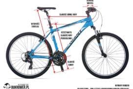 jak dobrać rozmiar ramy roweru
