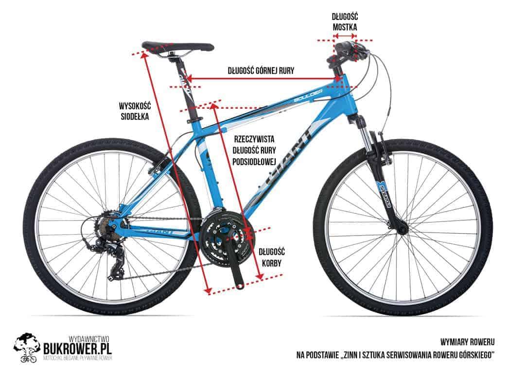 Jak dobrać rower dowzrostu