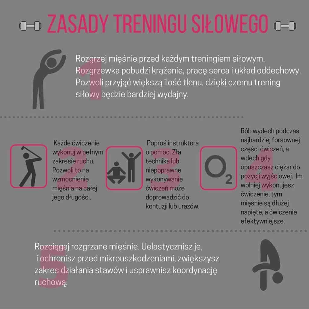 Zestaw ćwiczeń nasiłownię - zasady treningu siłowego